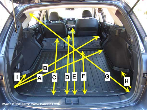 2015 Rav4 Cargo Dimensions >> 2015 Outback specs, options, colors, prices, photos, and more